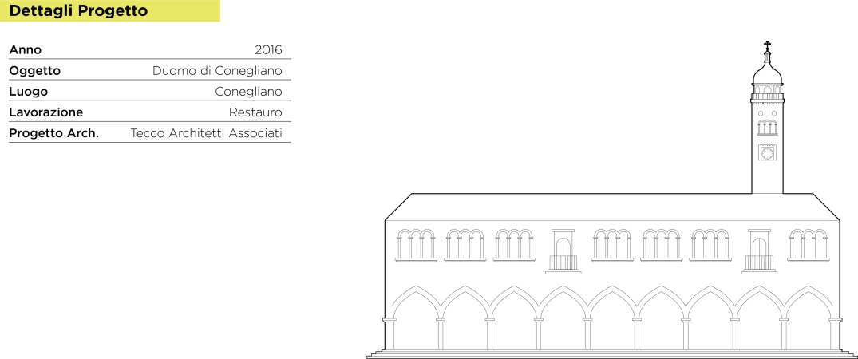 INTERVENTI Duomo 2