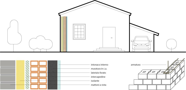 muratura arm residenziale 2